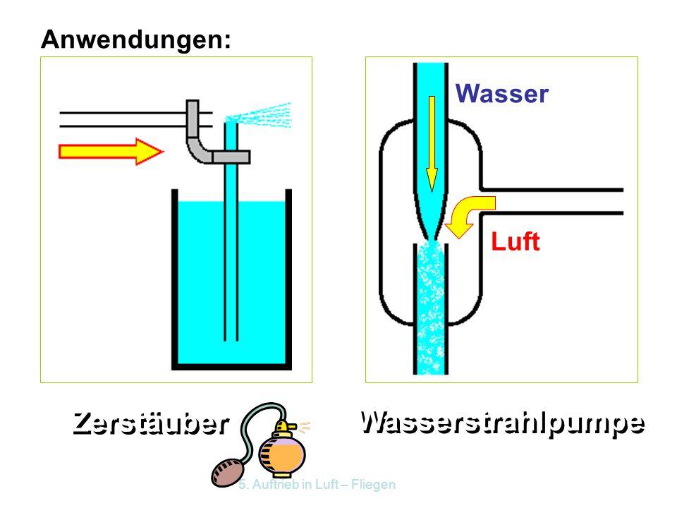 Zerstäuber Wasserstrahlpumpe Anwendungen: Wasser Luft