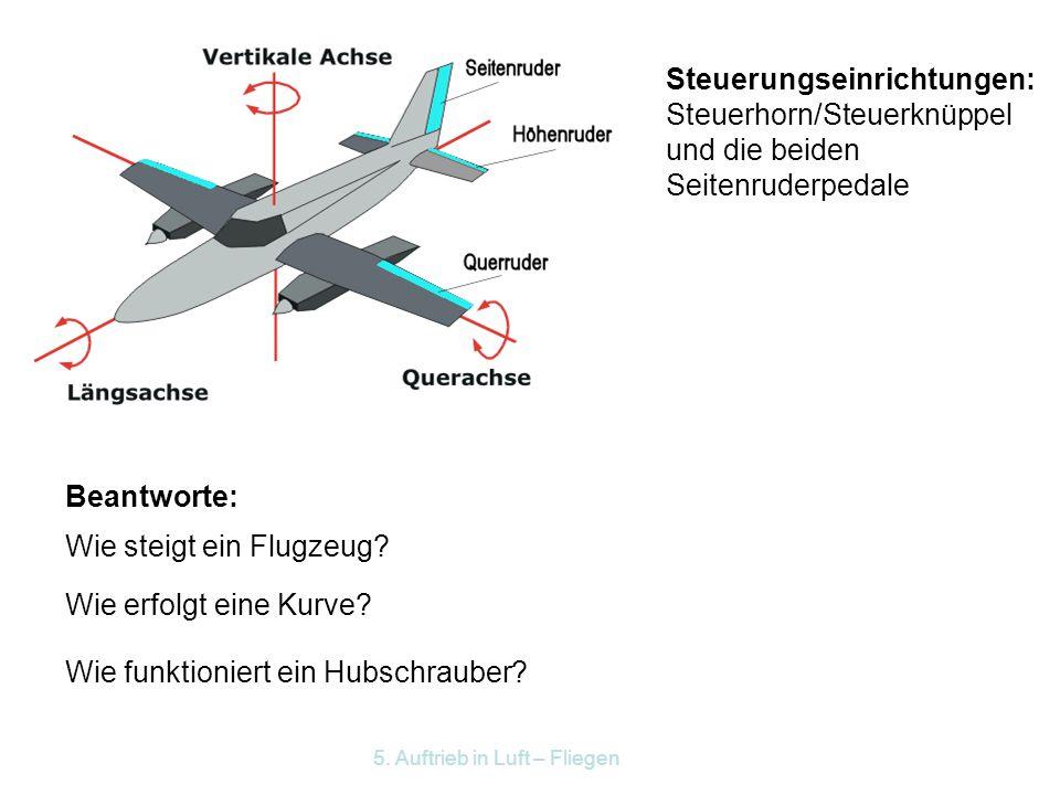 Wie steigt ein Flugzeug