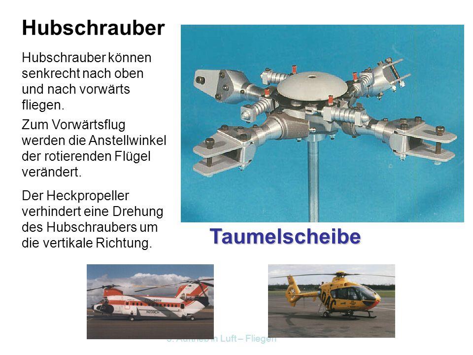 Hubschrauber Taumelscheibe
