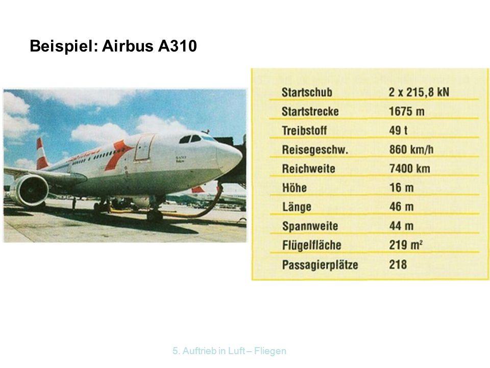 Beispiel: Airbus A310 5. Auftrieb in Luft – Fliegen