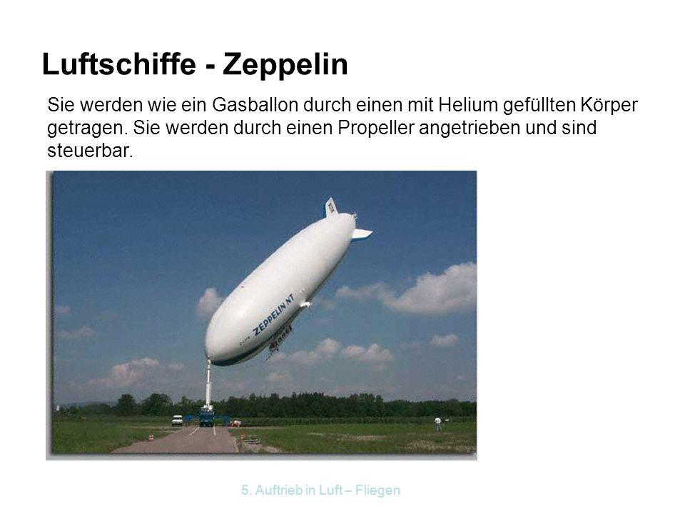 Luftschiffe - Zeppelin