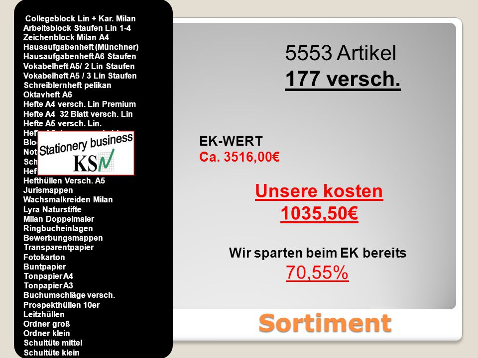 Sortiment 5553 Artikel 177 versch. Unsere kosten 1035,50€ 70,55%