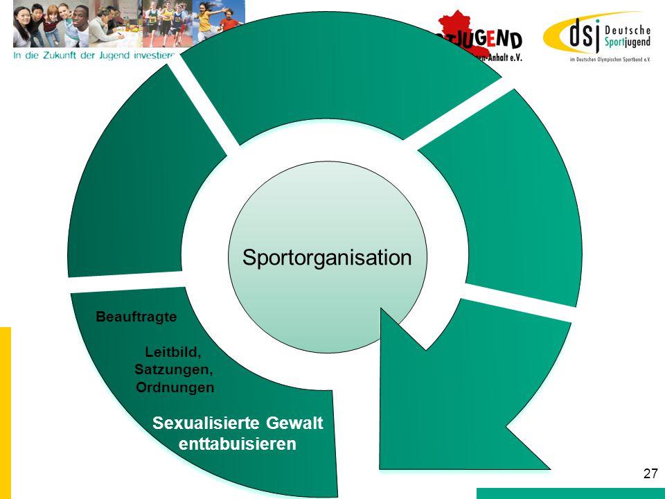 Sportorganisation Sexualisierte Gewalt enttabuisieren Beauftragte