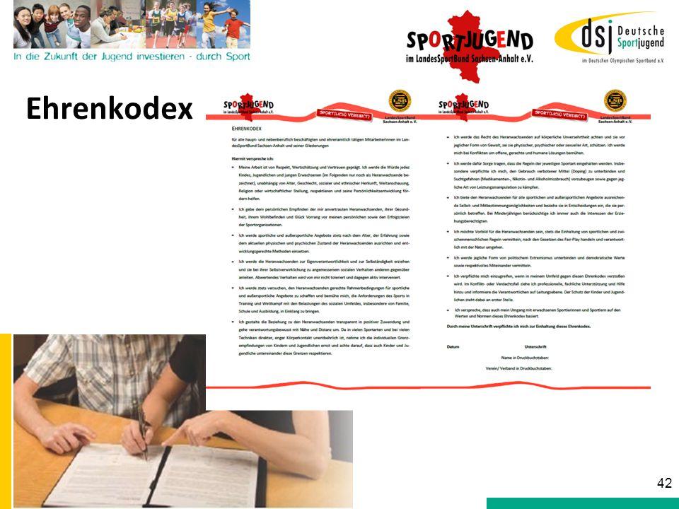 Ehrenkodex Unterzeichnung des Ehrenkodex