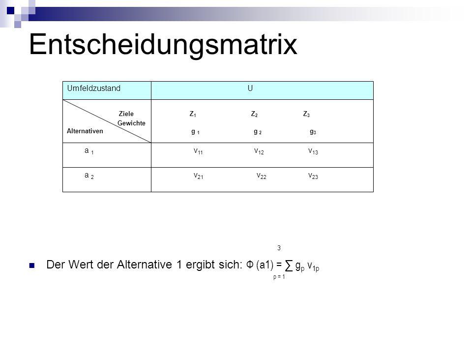 Entscheidungsmatrix Ziele Z1 Z2 Z3.