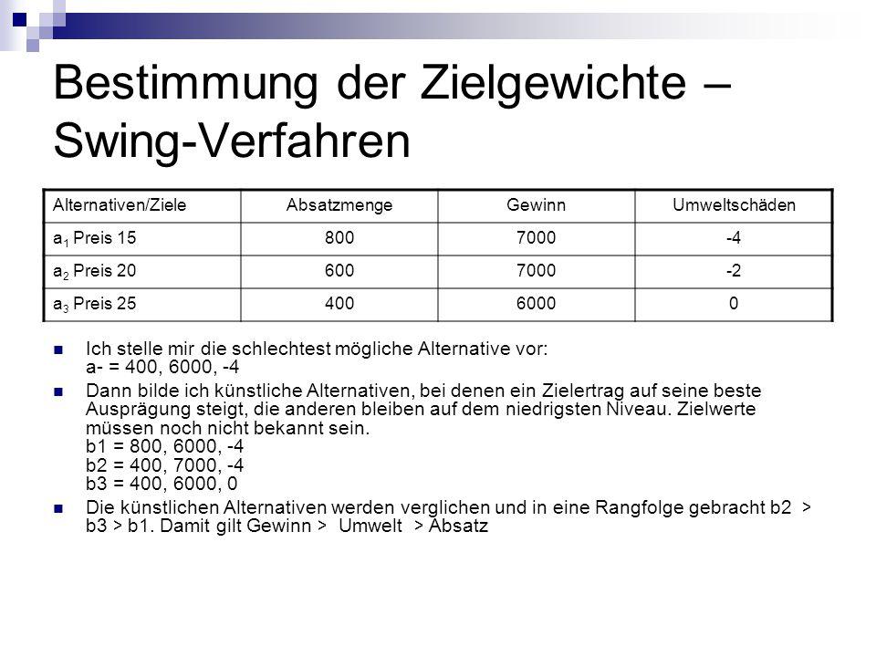 Bestimmung der Zielgewichte – Swing-Verfahren