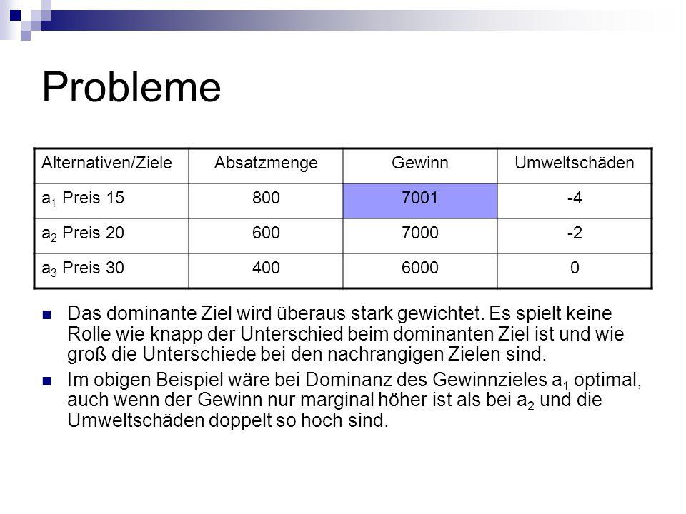 Probleme Alternativen/Ziele. Absatzmenge. Gewinn. Umweltschäden. a1 Preis 15. 800. 7001. -4.
