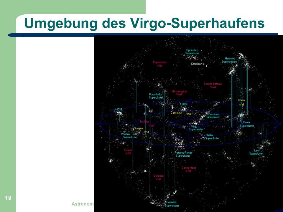 Umgebung des Virgo-Superhaufens