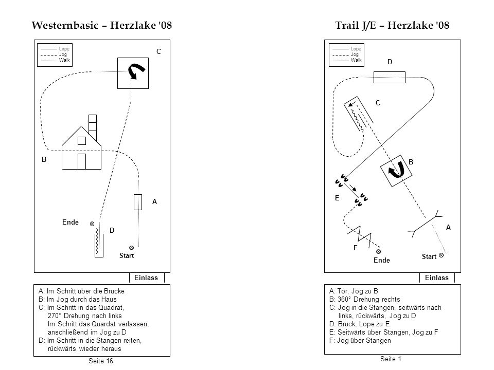 Westernbasic – Herzlake 08