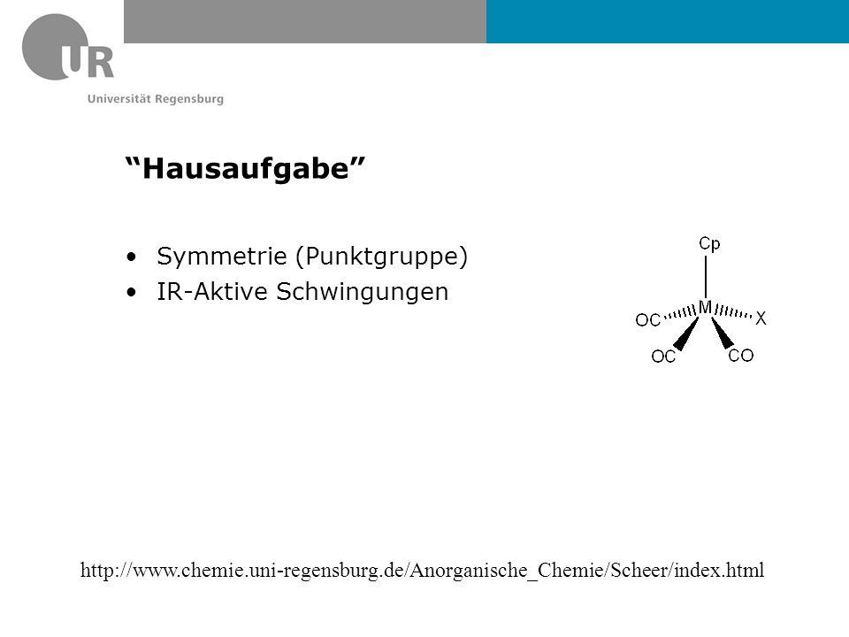 Hausaufgabe Symmetrie (Punktgruppe) IR-Aktive Schwingungen