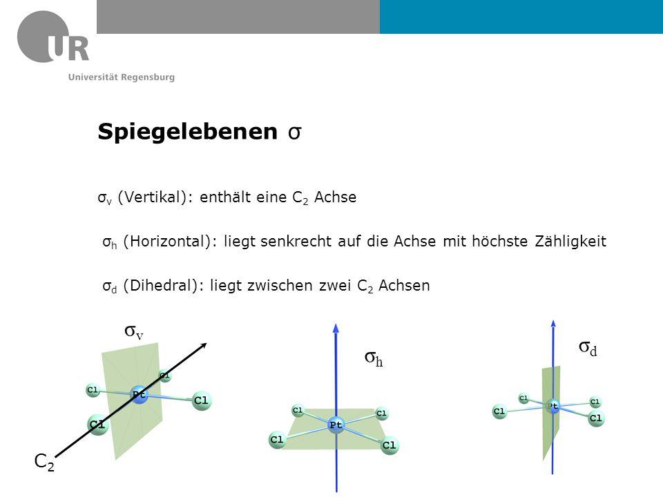 Spiegelebenen σ σv σd σh C2 σv (Vertikal): enthält eine C2 Achse