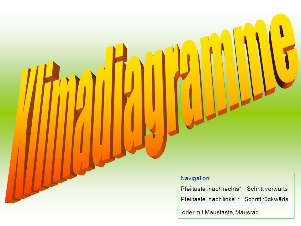 """Klimadiagramme Navigation: Pfeiltaste """"nach rechts : Schritt vorwärts"""