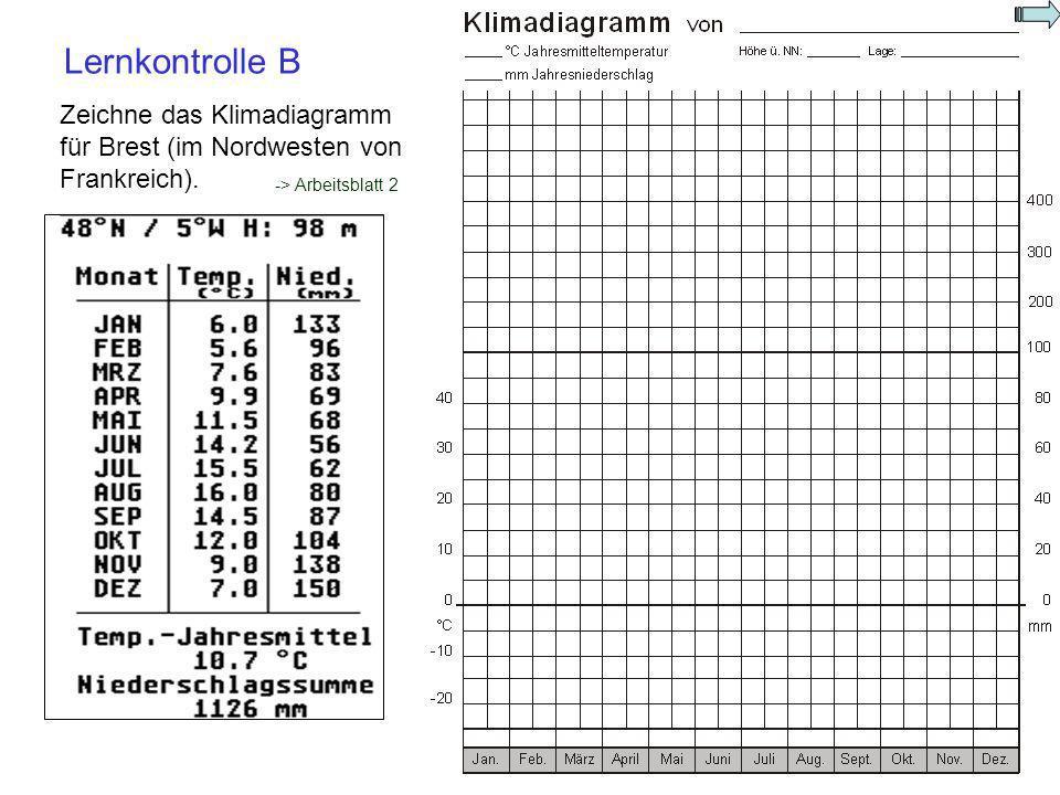 Lernkontrolle B Zeichne das Klimadiagramm für Brest (im Nordwesten von Frankreich).