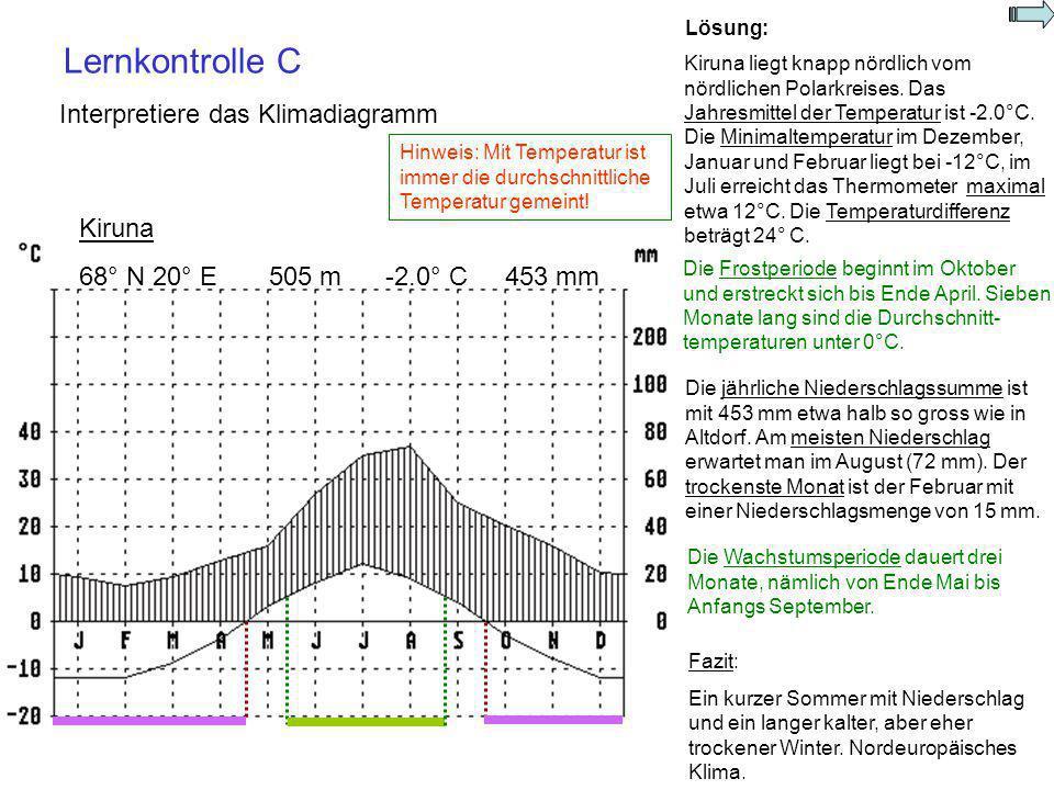 Lernkontrolle C Interpretiere das Klimadiagramm Kiruna