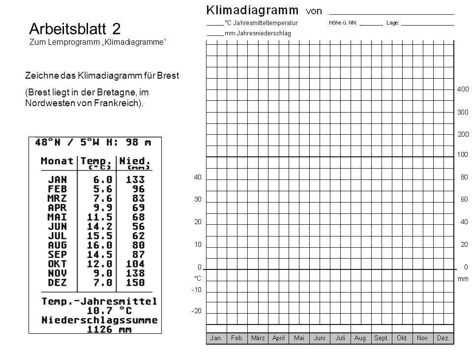 Großzügig 100 Tage Mathe Arbeitsblatt Ideen - Arbeitsblätter für ...