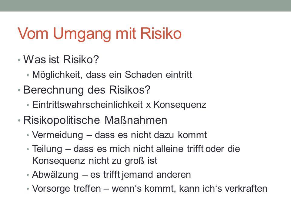 Vom Umgang mit Risiko Was ist Risiko Berechnung des Risikos