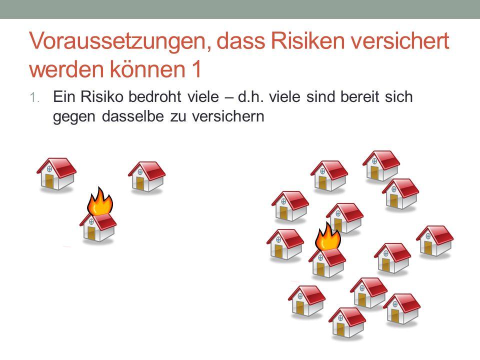 Voraussetzungen, dass Risiken versichert werden können 1