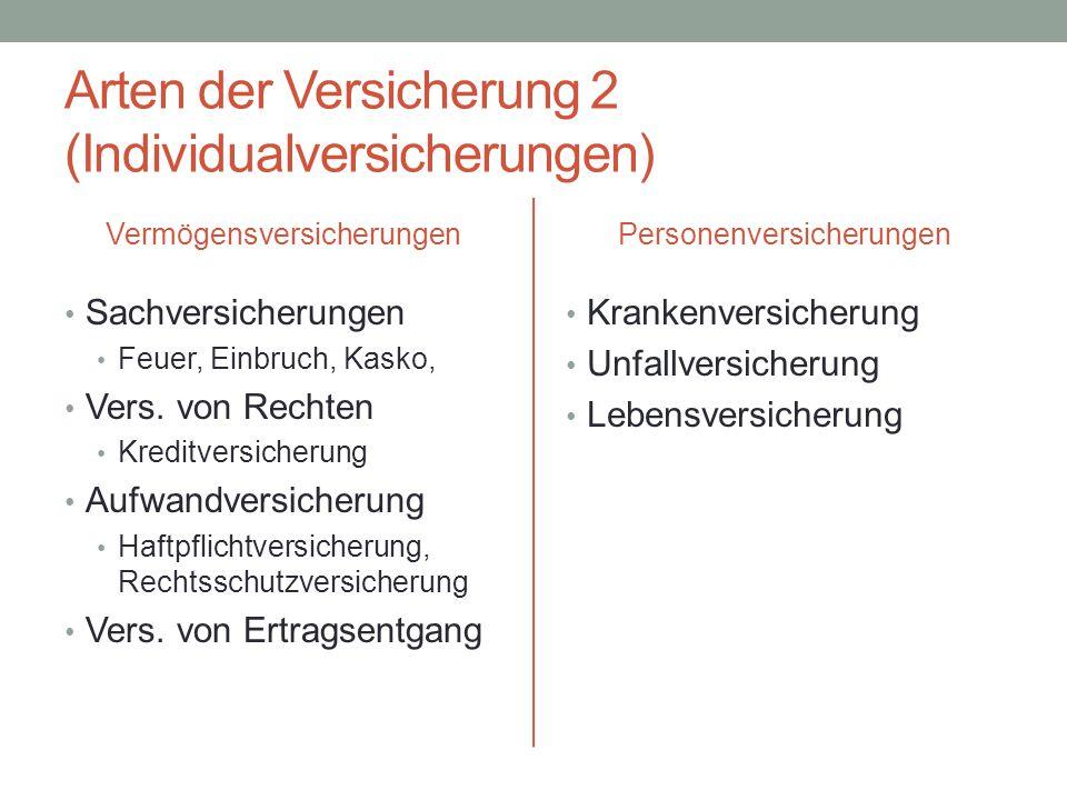 Arten der Versicherung 2 (Individualversicherungen)