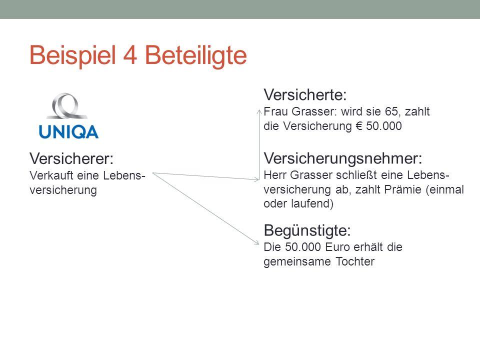 Beispiel 4 Beteiligte Versicherte: Frau Grasser: wird sie 65, zahlt die Versicherung € 50.000. Versicherer: Verkauft eine Lebens- versicherung.