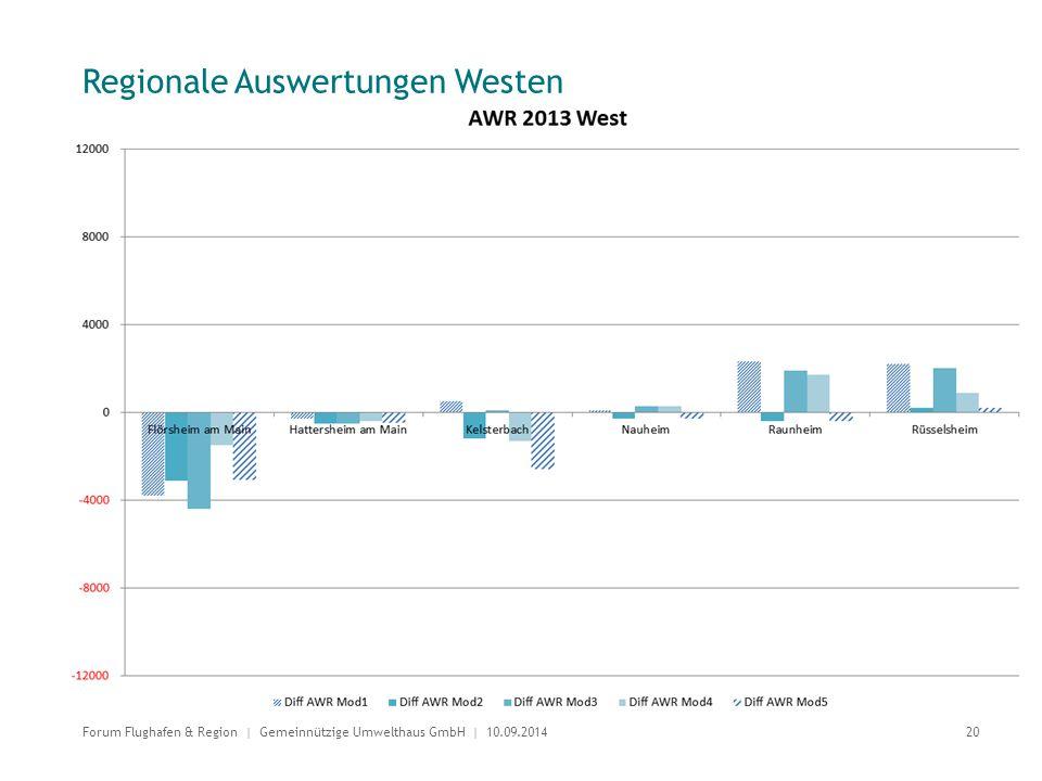 Regionale Auswertungen Westen