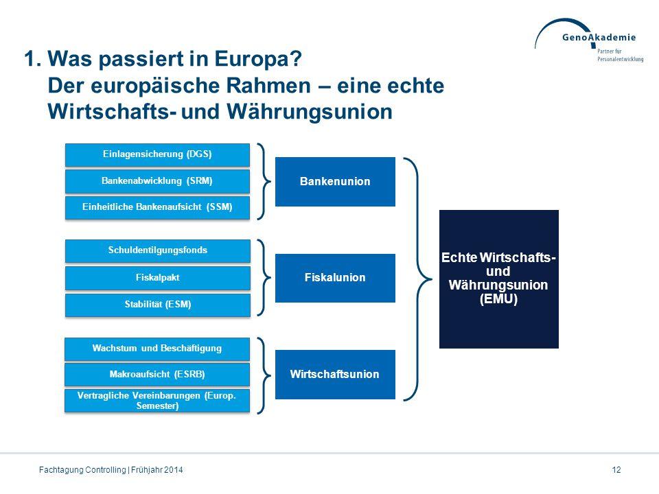 1. Was passiert in Europa Der europäische Rahmen – eine echte Wirtschafts- und Währungsunion