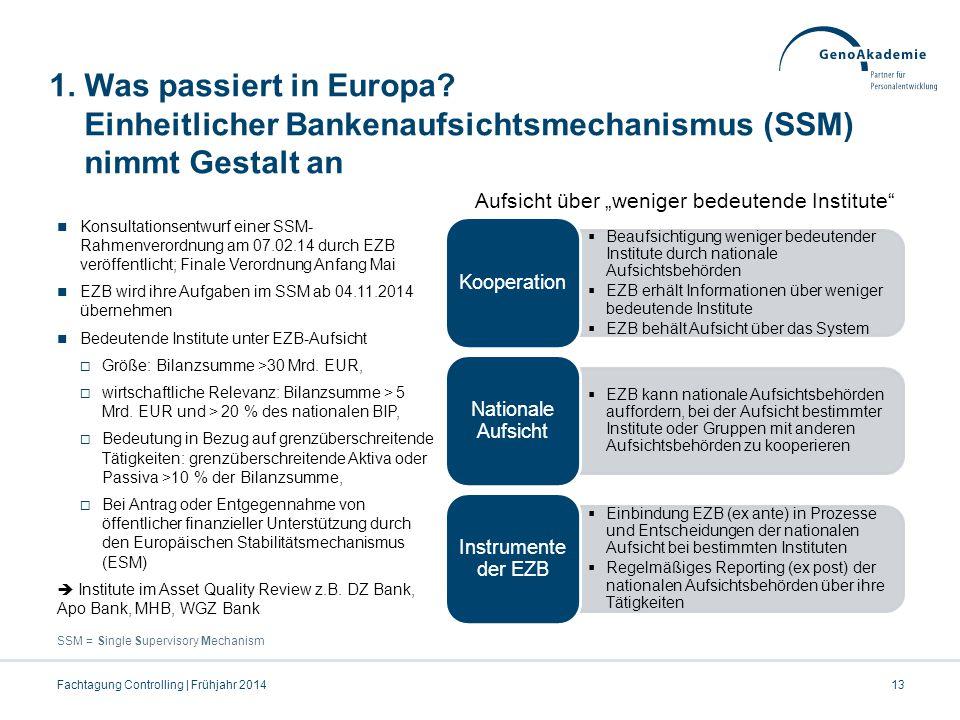 1. Was passiert in Europa Einheitlicher Bankenaufsichtsmechanismus (SSM) nimmt Gestalt an