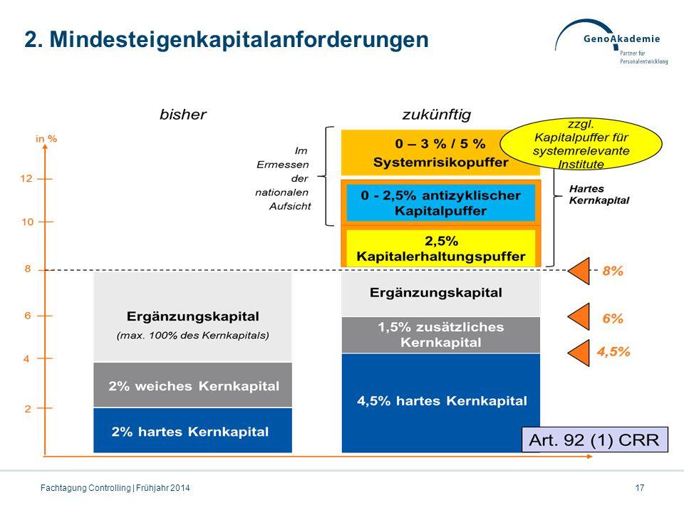 2. Mindesteigenkapitalanforderungen