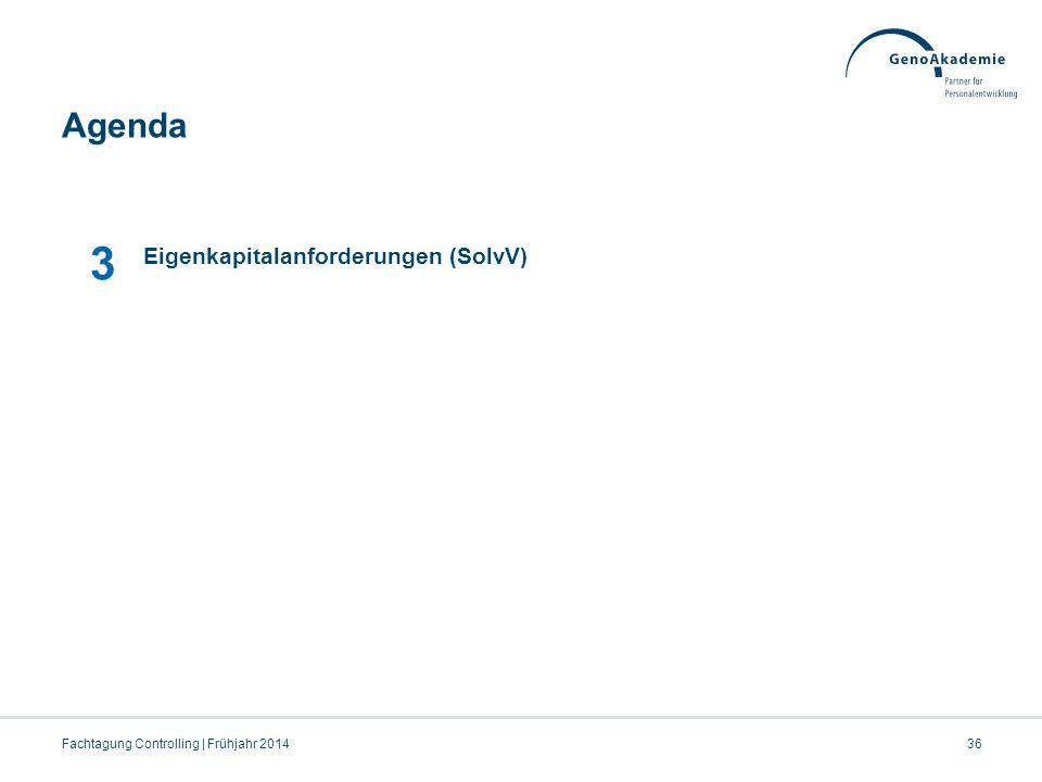 3 Agenda 07.04.2017 Eigenkapitalanforderungen (SolvV)
