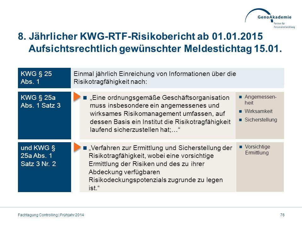 8. Jährlicher KWG-RTF-Risikobericht ab 01. 01