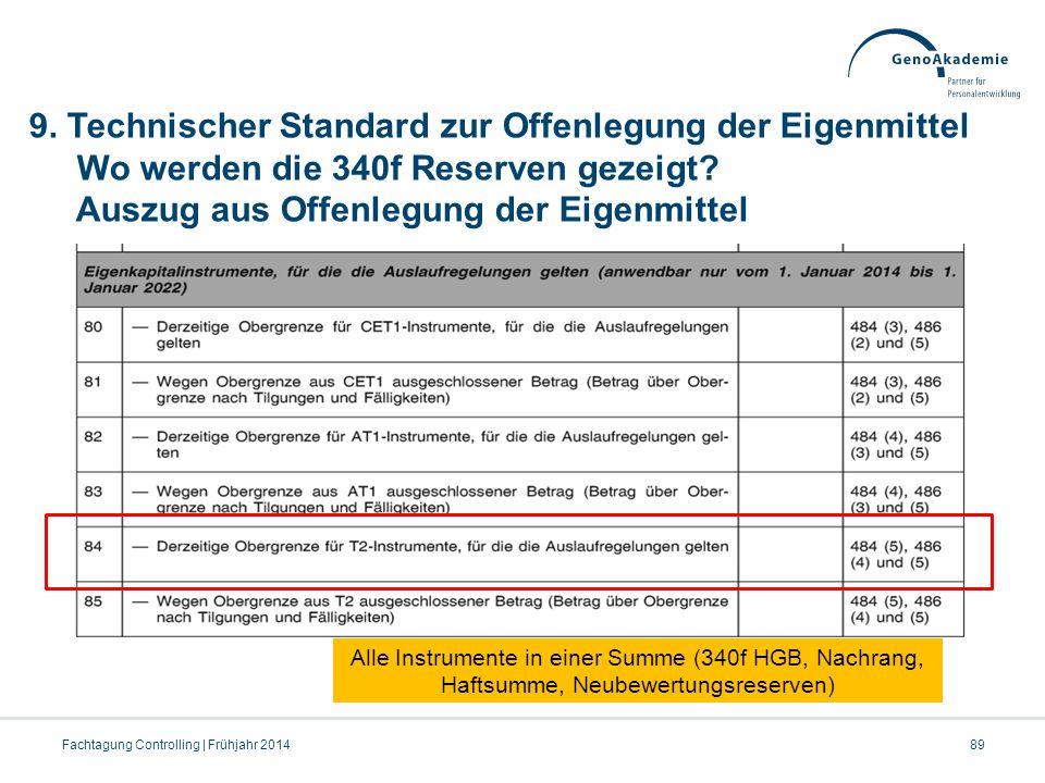 9. Technischer Standard zur Offenlegung der Eigenmittel Wo werden die 340f Reserven gezeigt Auszug aus Offenlegung der Eigenmittel