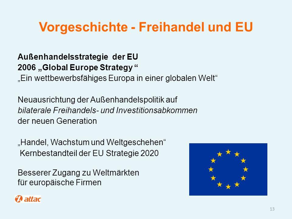 Vorgeschichte - Freihandel und EU