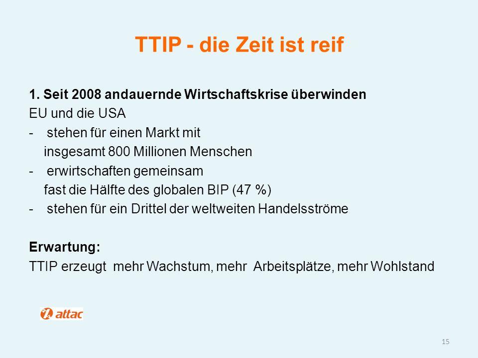 TTIP - die Zeit ist reif 1. Seit 2008 andauernde Wirtschaftskrise überwinden. EU und die USA. stehen für einen Markt mit.