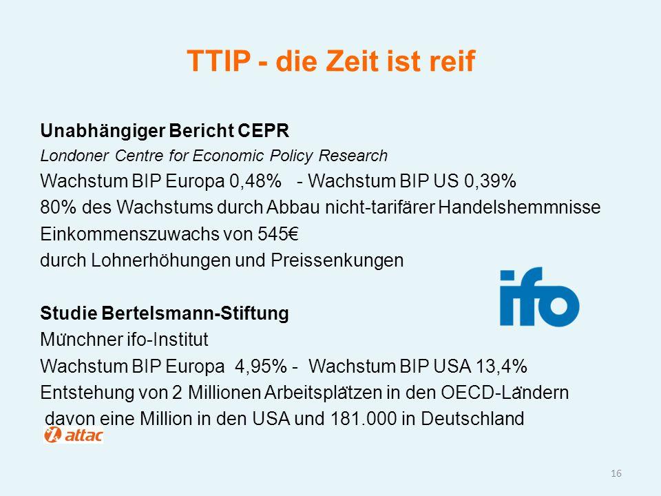 TTIP - die Zeit ist reif Unabhängiger Bericht CEPR