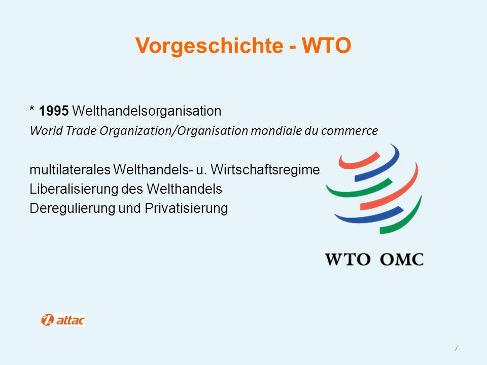 Vorgeschichte - WTO * 1995 Welthandelsorganisation