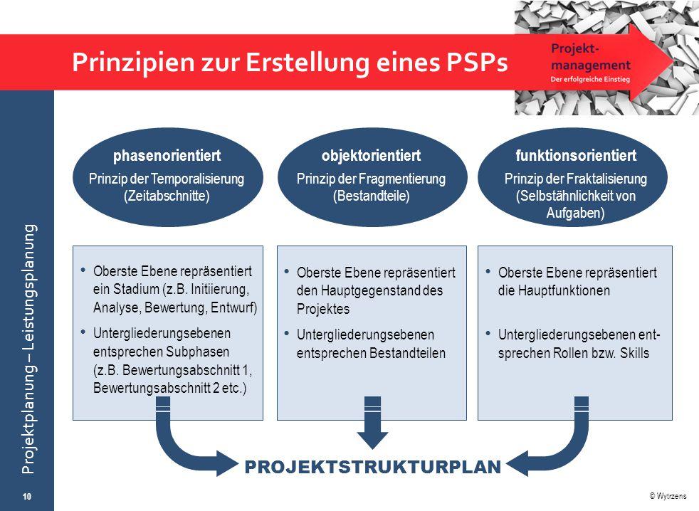 Prinzipien zur Erstellung eines PSPs