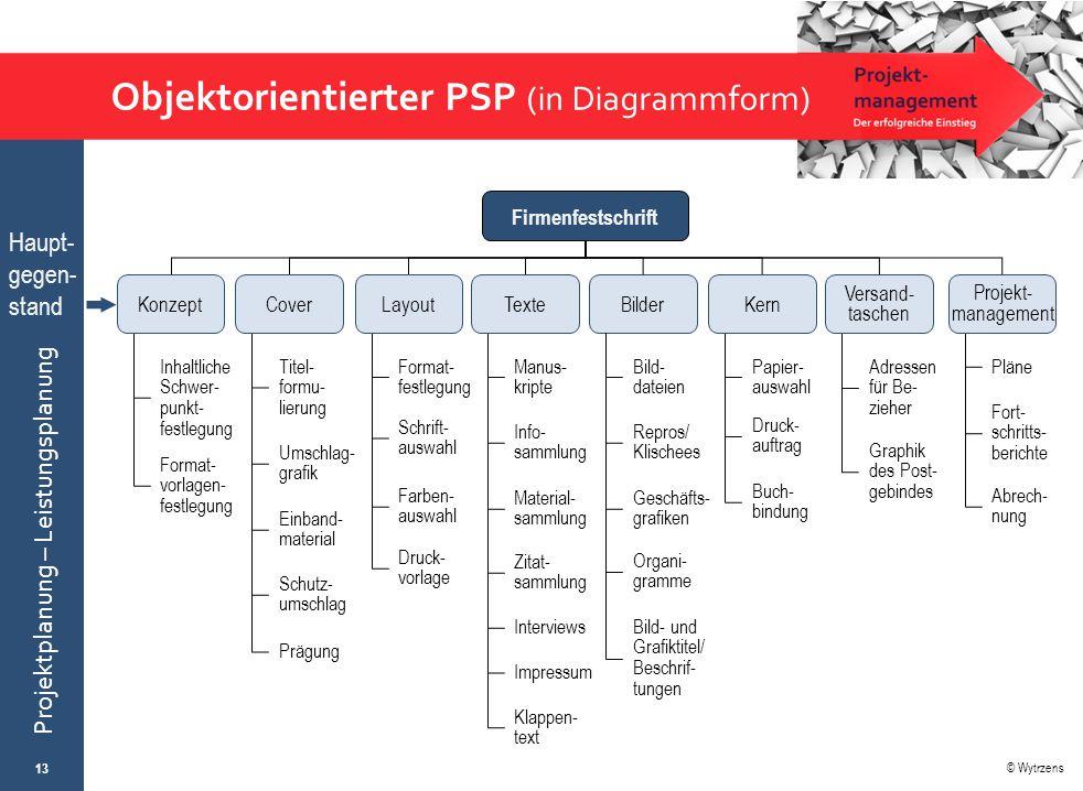 Objektorientierter PSP (in Diagrammform)