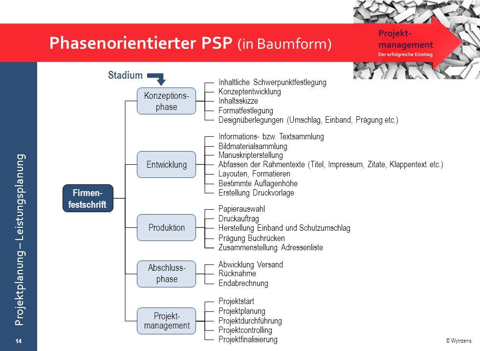Phasenorientierter PSP (in Baumform)