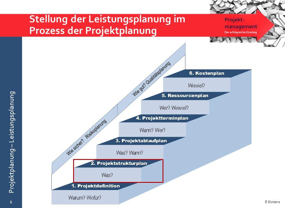 Stellung der Leistungsplanung im Prozess der Projektplanung