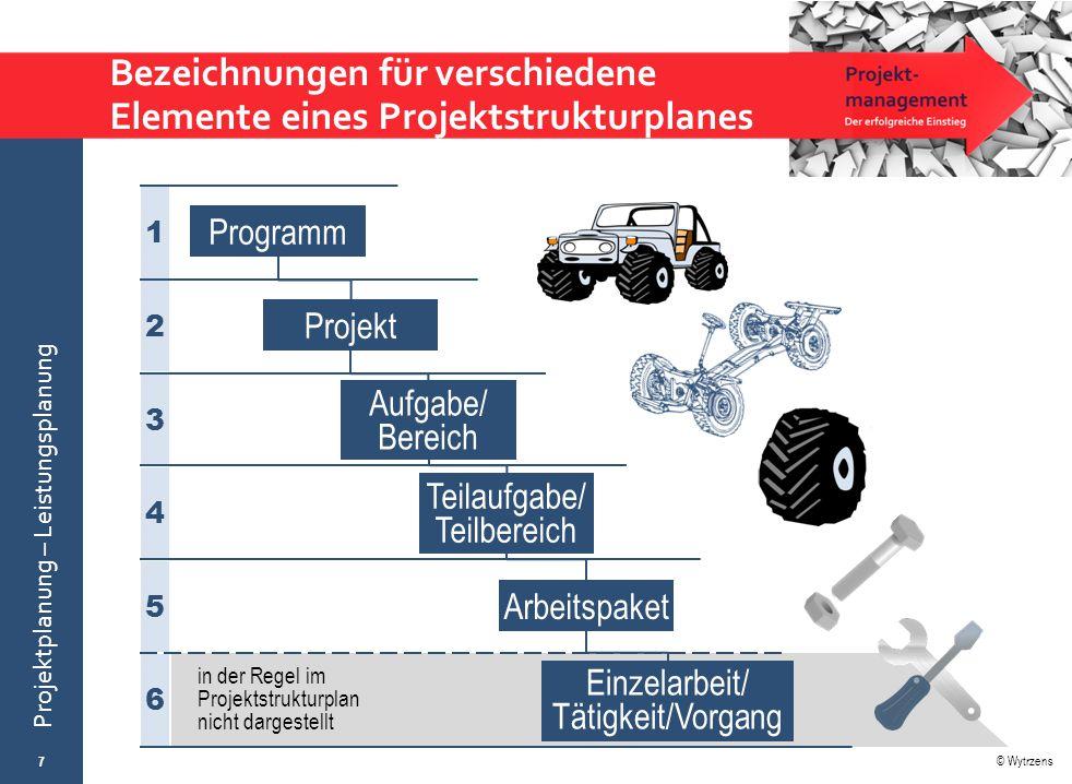 Bezeichnungen für verschiedene Elemente eines Projektstrukturplanes