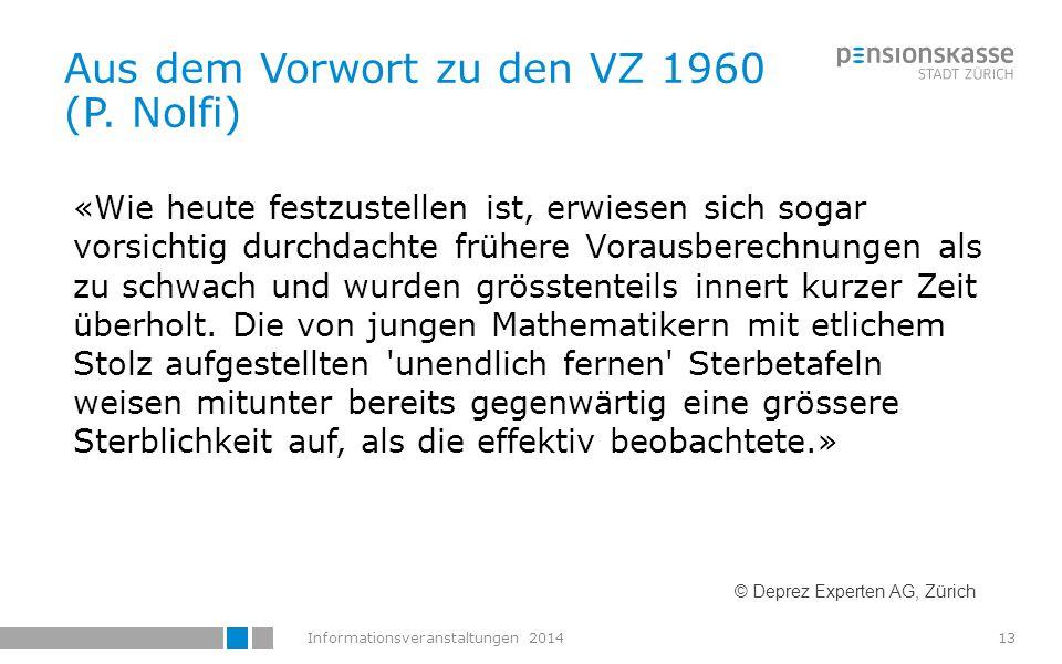 Aus dem Vorwort zu den VZ 1960 (P. Nolfi)