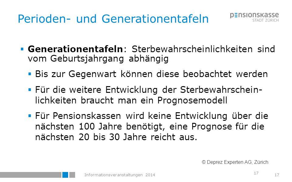 Perioden- und Generationentafeln
