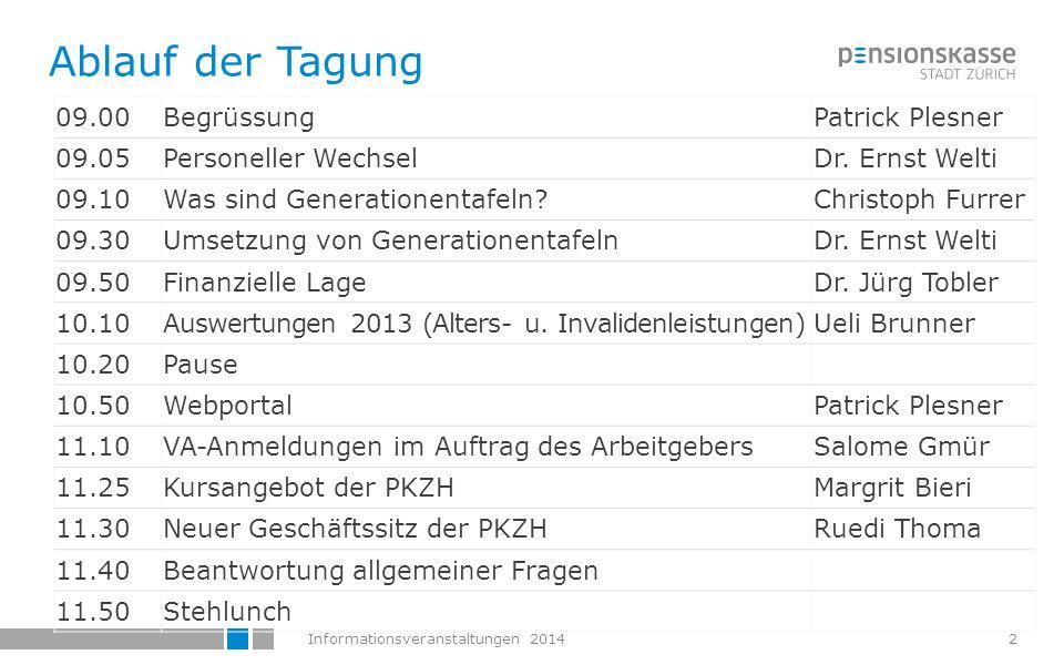Ablauf der Tagung 09.00 Begrüssung Patrick Plesner 09.05