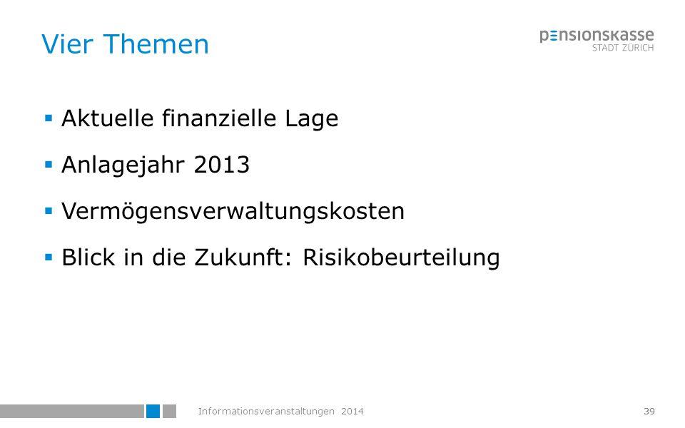 Vier Themen Aktuelle finanzielle Lage Anlagejahr 2013
