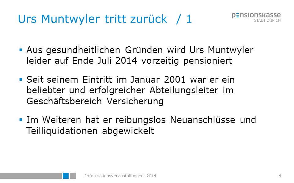 Urs Muntwyler tritt zurück / 1