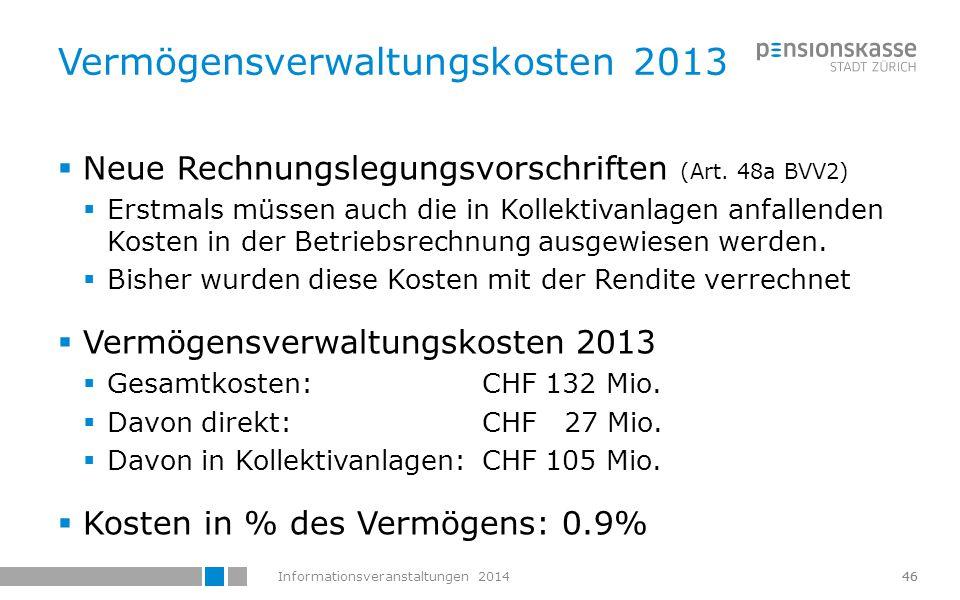 Vermögensverwaltungskosten 2013