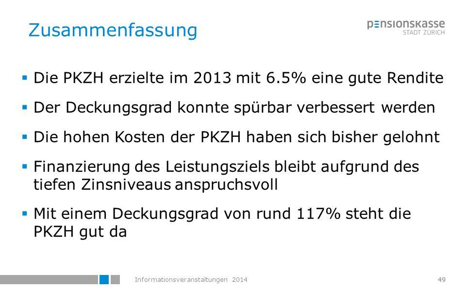 Zusammenfassung Die PKZH erzielte im 2013 mit 6.5% eine gute Rendite