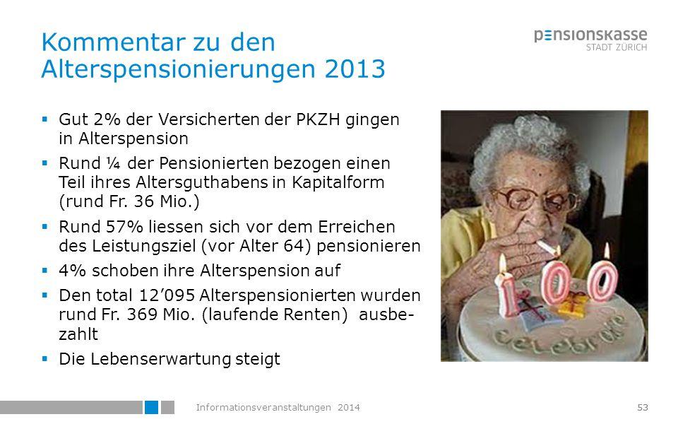 Kommentar zu den Alterspensionierungen 2013