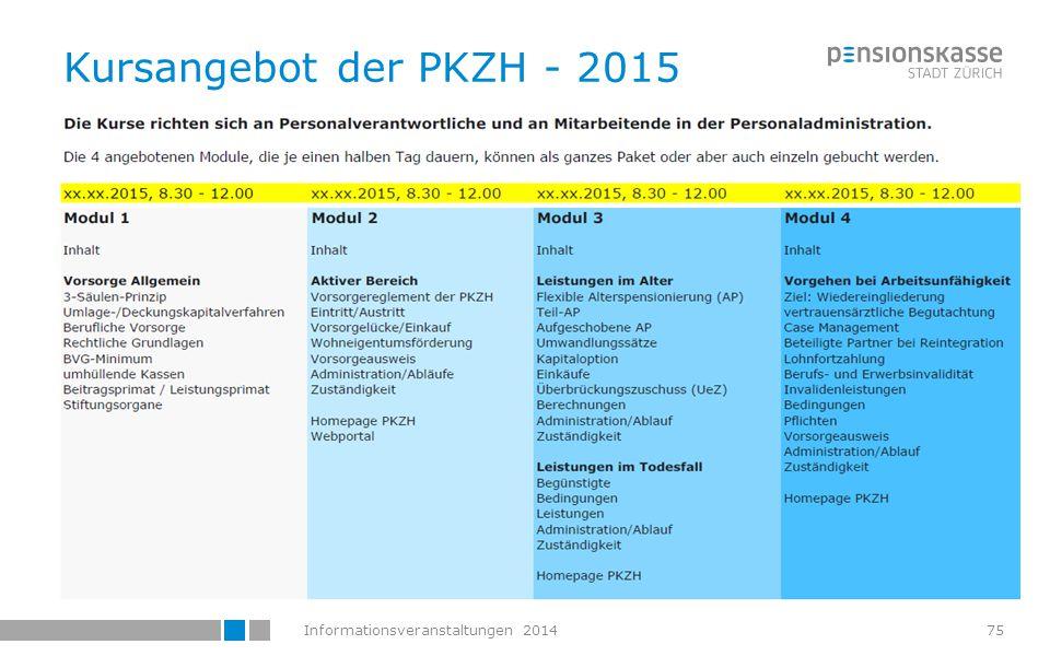 Kursangebot der PKZH - 2015