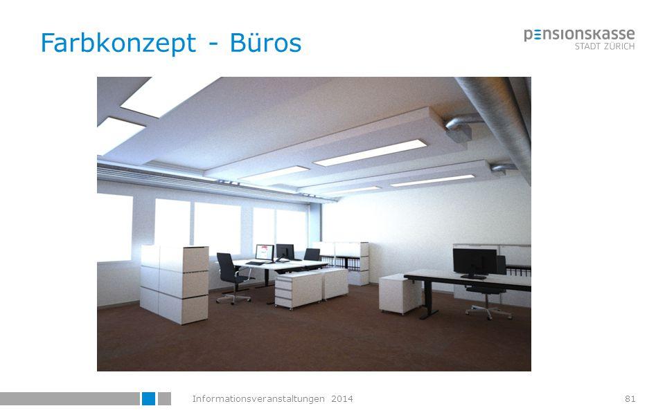 Farbkonzept - Büros