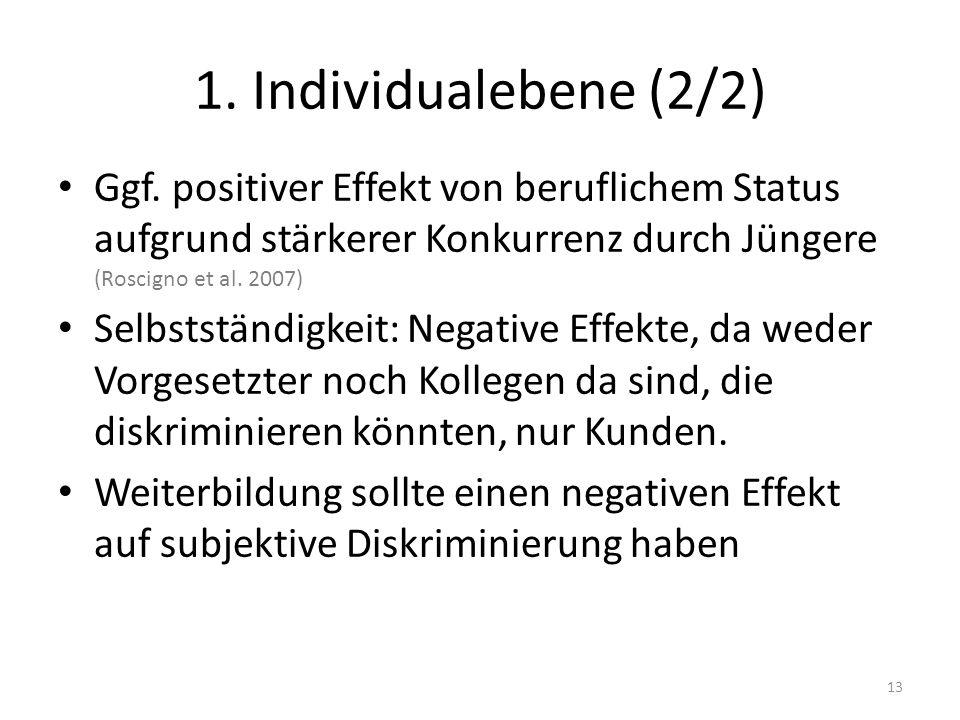 1. Individualebene (2/2) Ggf. positiver Effekt von beruflichem Status aufgrund stärkerer Konkurrenz durch Jüngere (Roscigno et al. 2007)